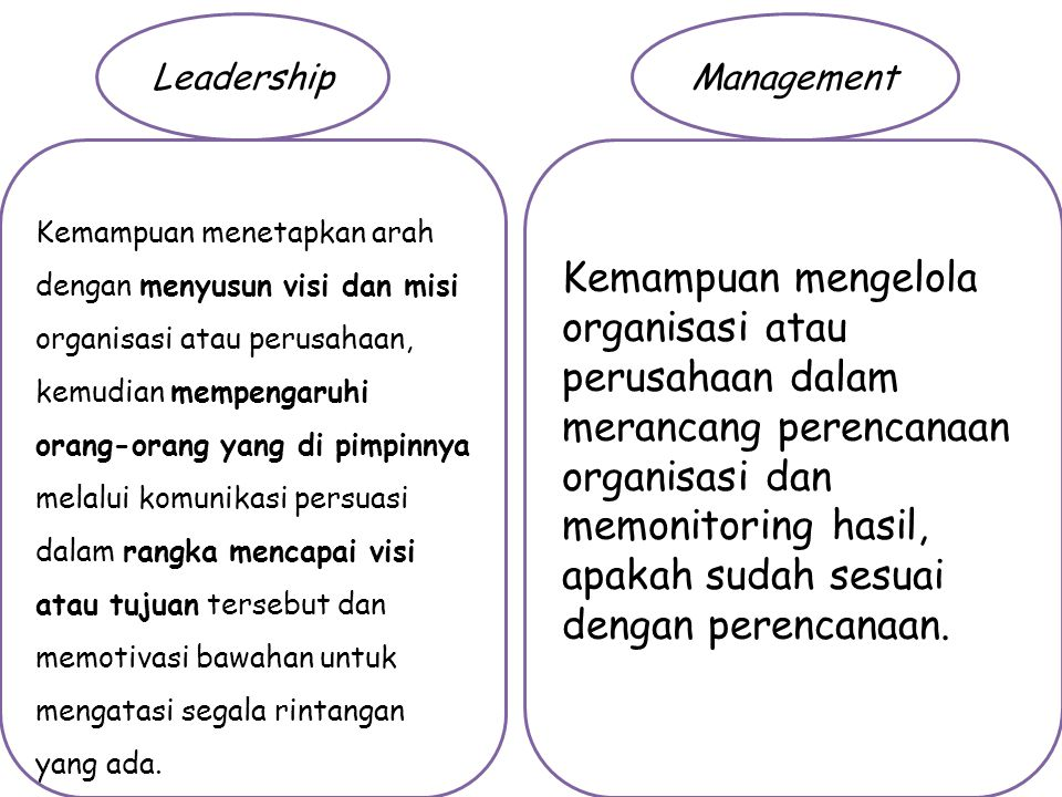 Leadership Management.