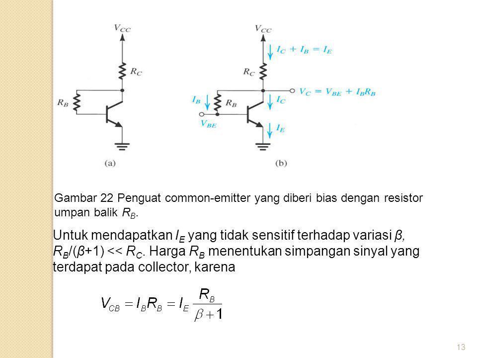 Gambar 22 Penguat common-emitter yang diberi bias dengan resistor umpan balik RB.