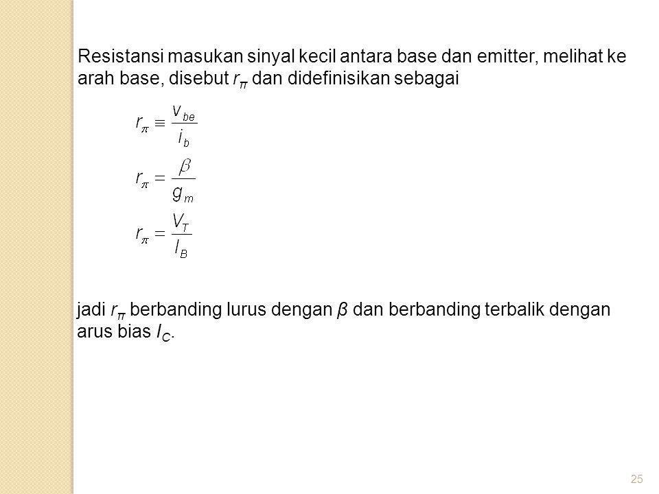 Resistansi masukan sinyal kecil antara base dan emitter, melihat ke arah base, disebut rπ dan didefinisikan sebagai