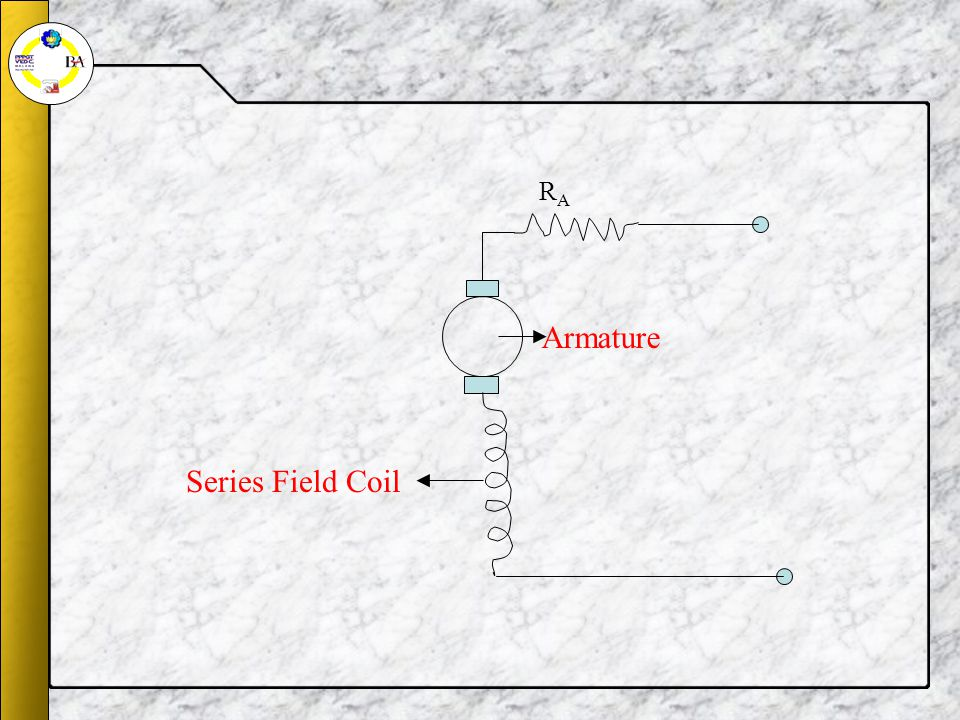 Series Field Coil Armature RA