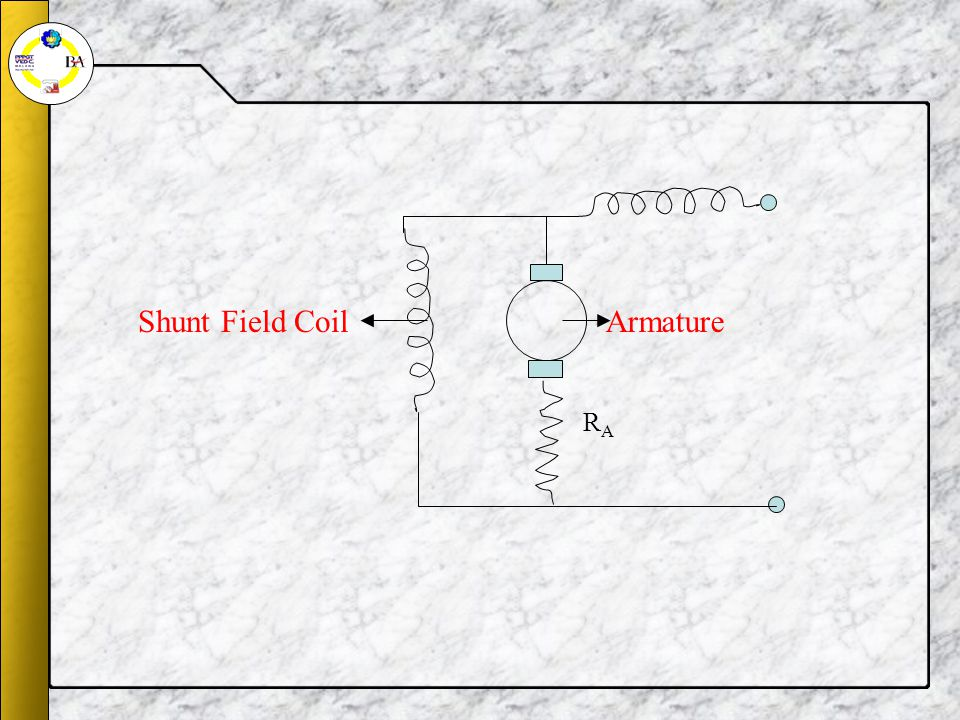 Shunt Field Coil Armature RA