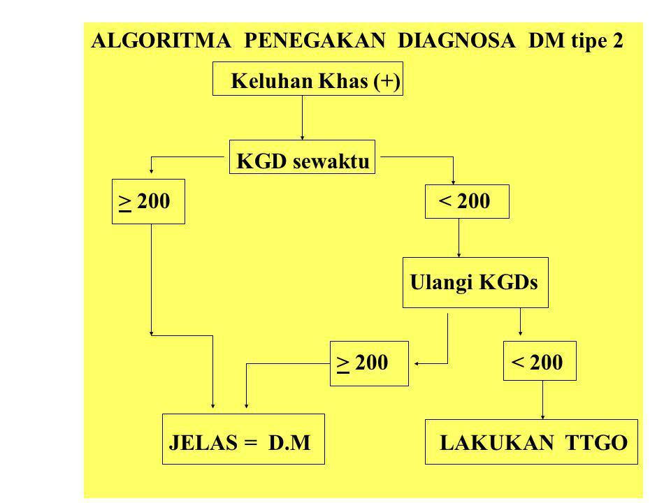ALGORITMA PENEGAKAN DIAGNOSA DM tipe 2