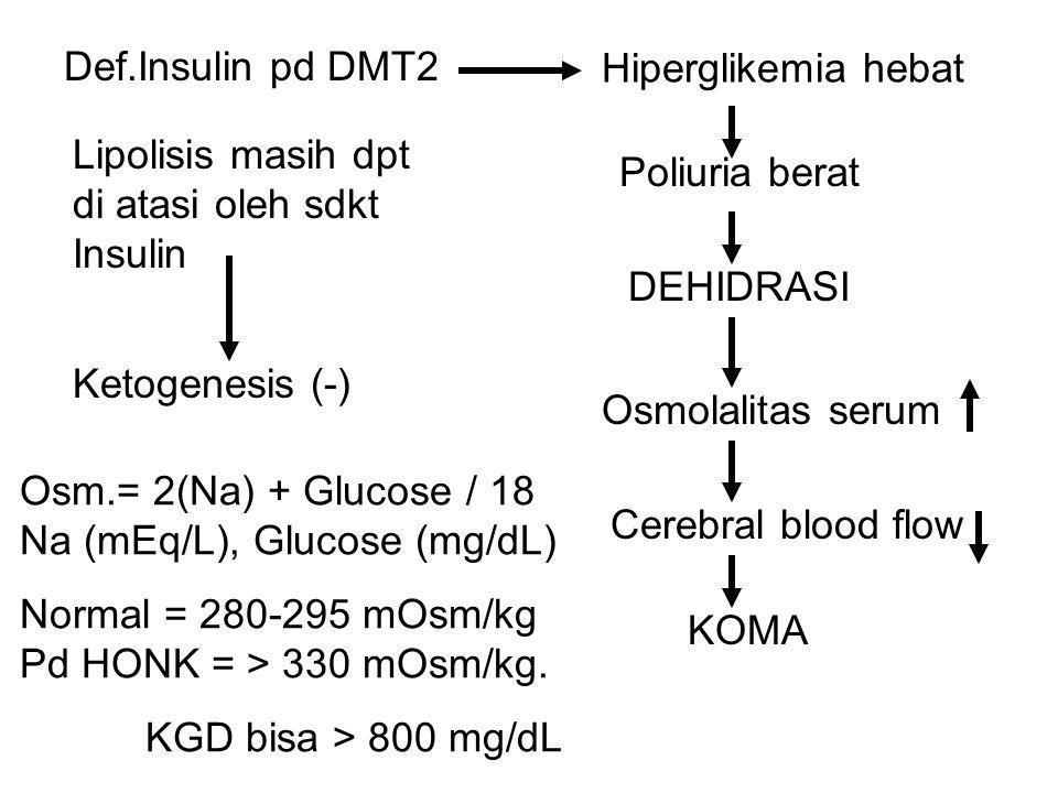 Def.Insulin pd DMT2 Hiperglikemia hebat. Lipolisis masih dpt di atasi oleh sdkt Insulin. Poliuria berat.