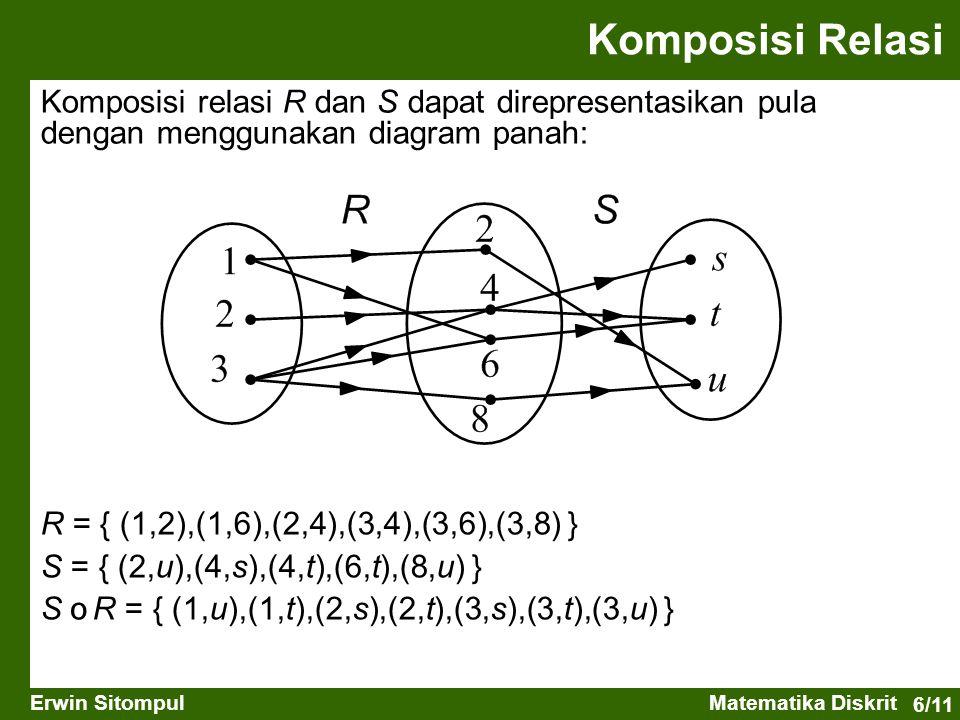 Komposisi Relasi Komposisi relasi R dan S dapat direpresentasikan pula dengan menggunakan diagram panah: