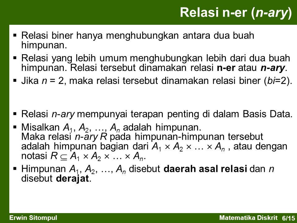 Relasi n-er (n-ary) Relasi biner hanya menghubungkan antara dua buah himpunan.