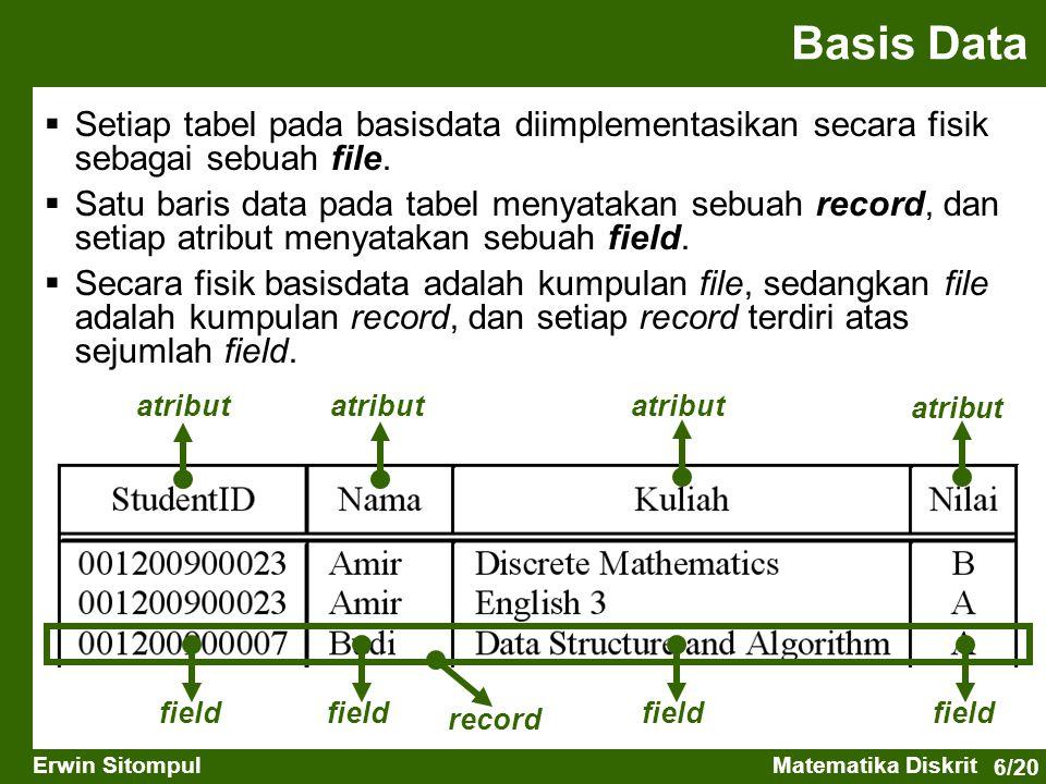Basis Data Setiap tabel pada basisdata diimplementasikan secara fisik sebagai sebuah file.