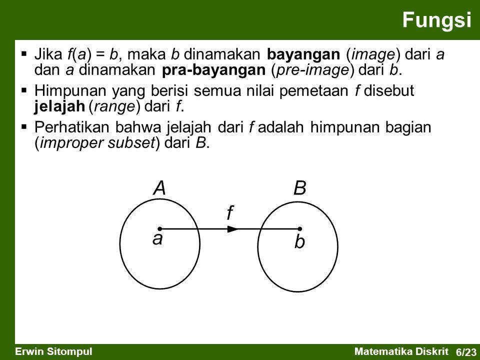 Fungsi Jika f(a) = b, maka b dinamakan bayangan (image) dari a dan a dinamakan pra-bayangan (pre-image) dari b.