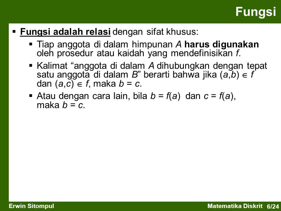 Fungsi Fungsi adalah relasi dengan sifat khusus: