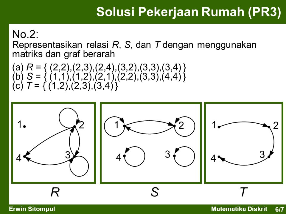 Solusi Pekerjaan Rumah (PR3)