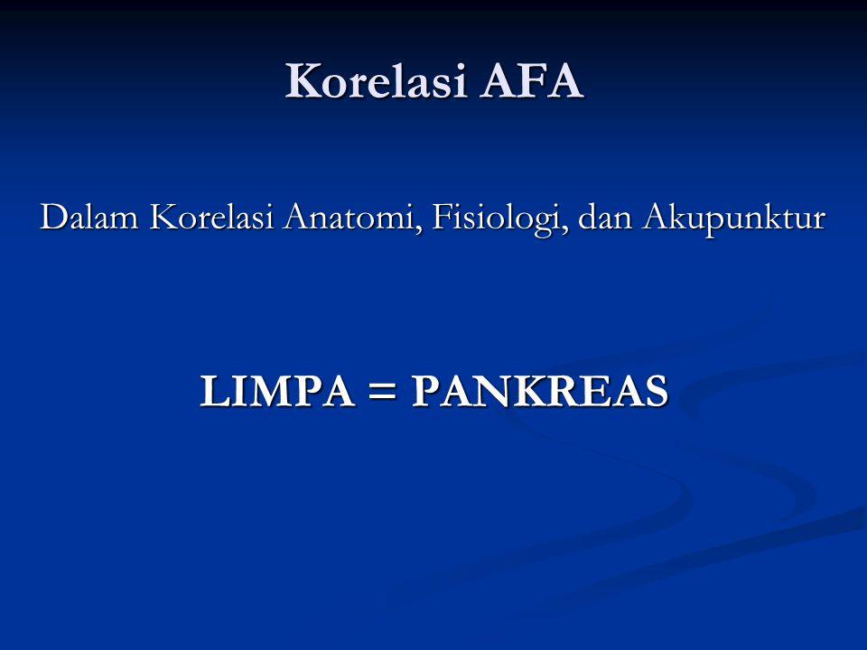 Korelasi AFA LIMPA = PANKREAS