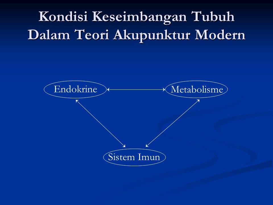 Kondisi Keseimbangan Tubuh Dalam Teori Akupunktur Modern
