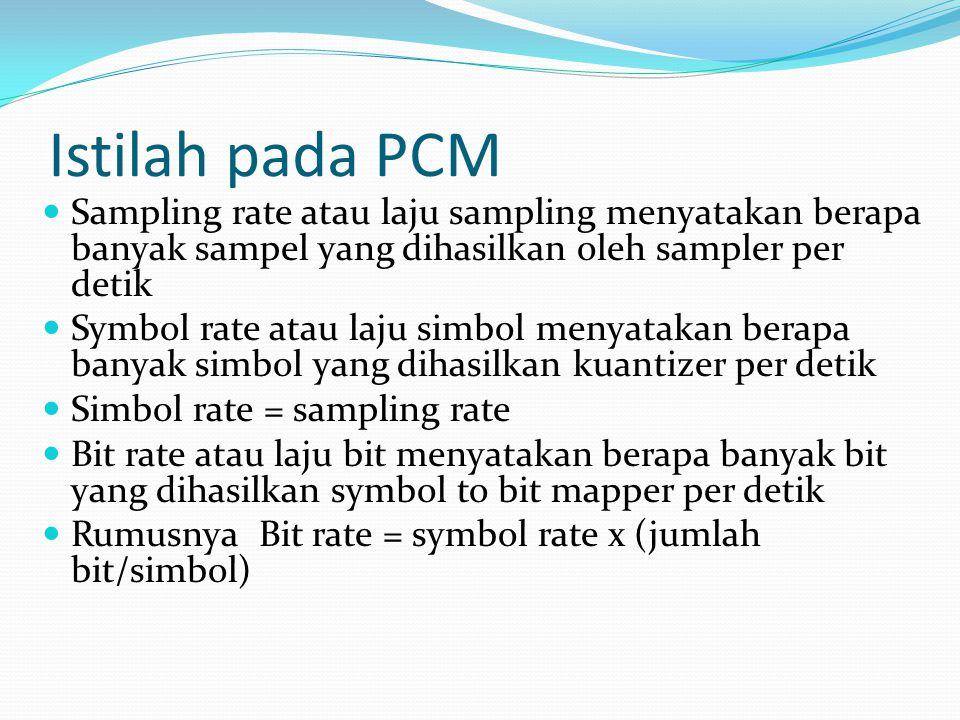 Istilah pada PCM Sampling rate atau laju sampling menyatakan berapa banyak sampel yang dihasilkan oleh sampler per detik.