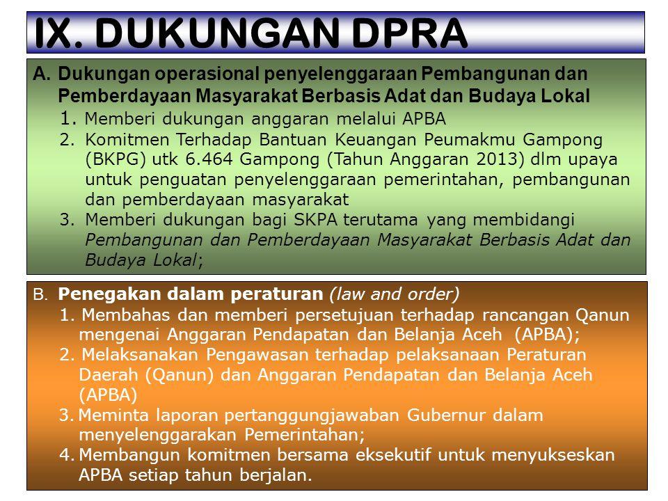 IX. DUKUNGAN DPRA Dukungan operasional penyelenggaraan Pembangunan dan Pemberdayaan Masyarakat Berbasis Adat dan Budaya Lokal.