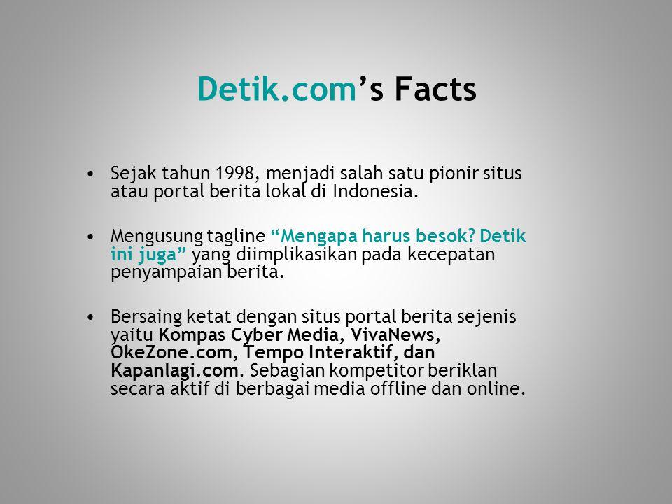 Detik.com's Facts Sejak tahun 1998, menjadi salah satu pionir situs atau portal berita lokal di Indonesia.