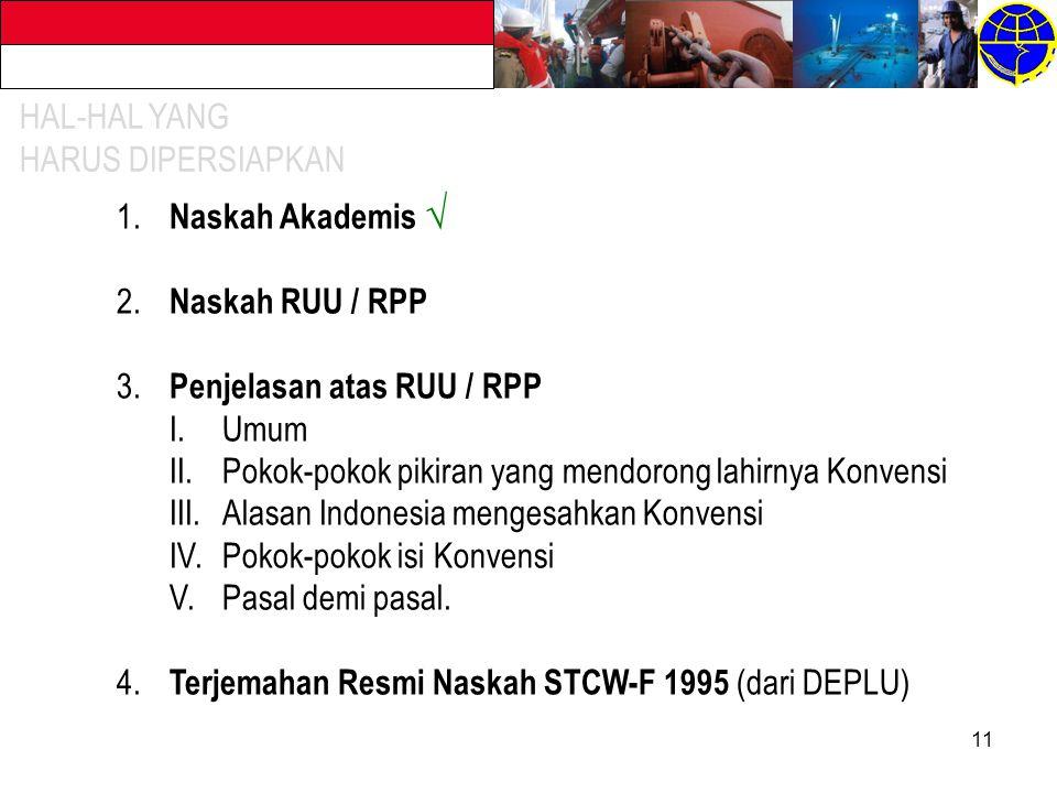 HAL-HAL YANG HARUS DIPERSIAPKAN. 1. Naskah Akademis √ 2. Naskah RUU / RPP. 3. Penjelasan atas RUU / RPP.