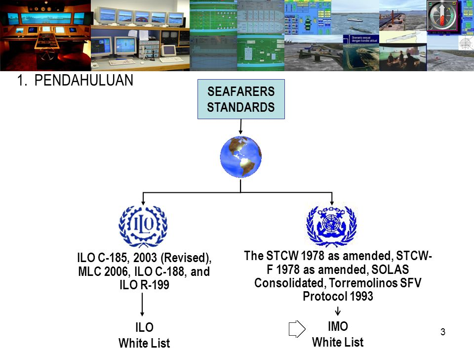 ILO C-185, 2003 (Revised), MLC 2006, ILO C-188, and ILO R-199