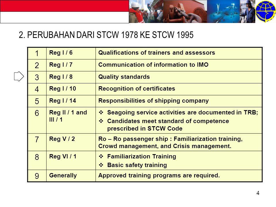 2. PERUBAHAN DARI STCW 1978 KE STCW 1995