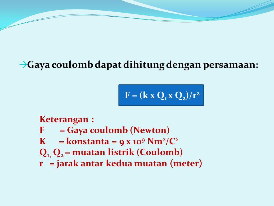 Gaya coulomb dapat dihitung dengan persamaan:
