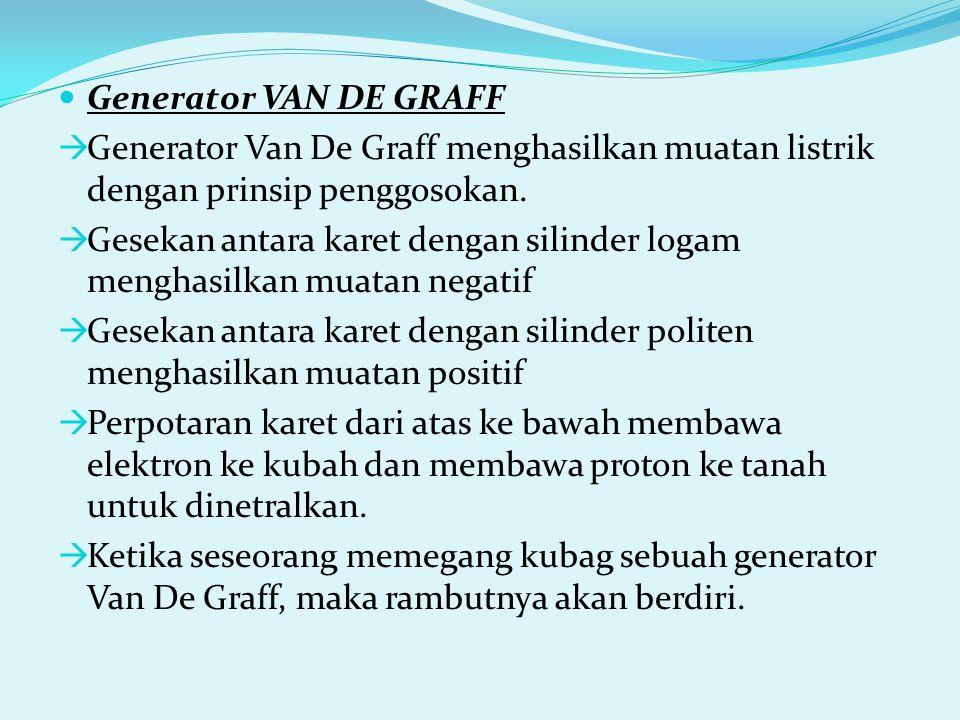 Generator VAN DE GRAFF Generator Van De Graff menghasilkan muatan listrik dengan prinsip penggosokan.