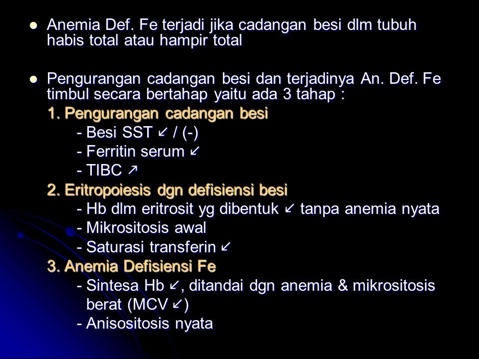 Anemia Def. Fe terjadi jika cadangan besi dlm tubuh habis total atau hampir total