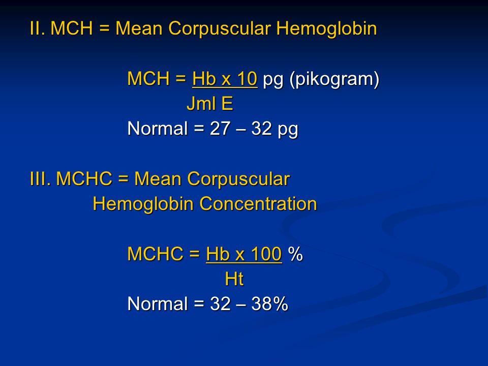 II. MCH = Mean Corpuscular Hemoglobin