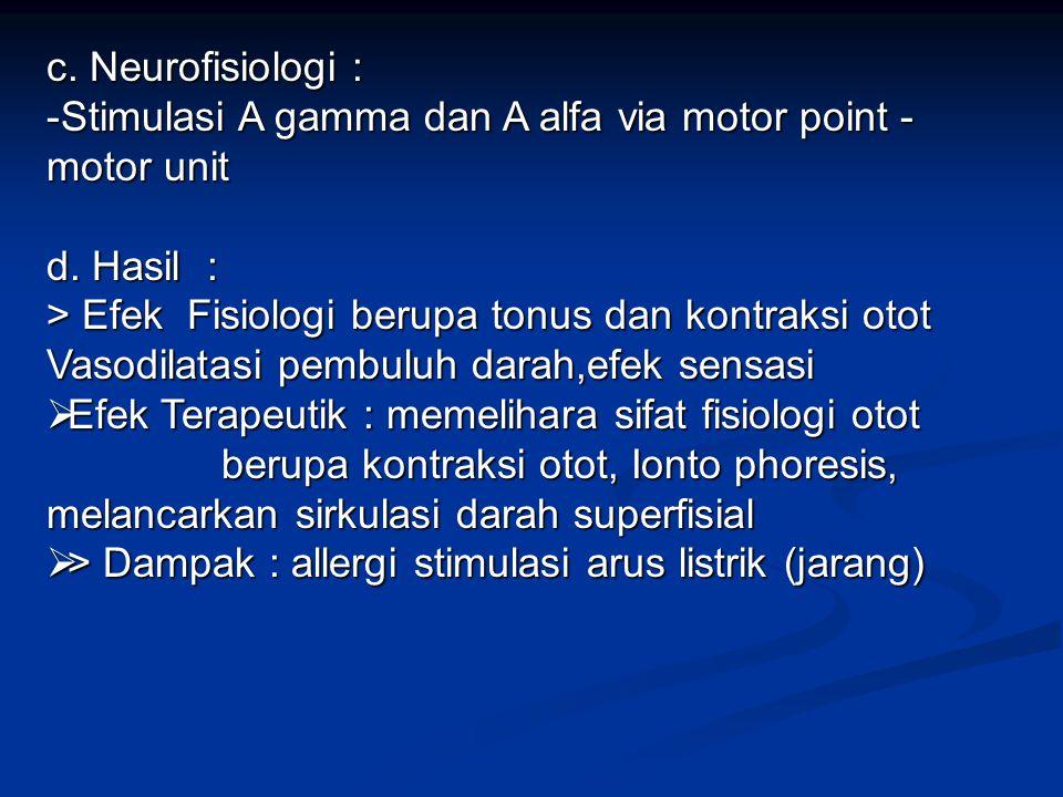c. Neurofisiologi : Stimulasi A gamma dan A alfa via motor point - motor unit. d. Hasil :