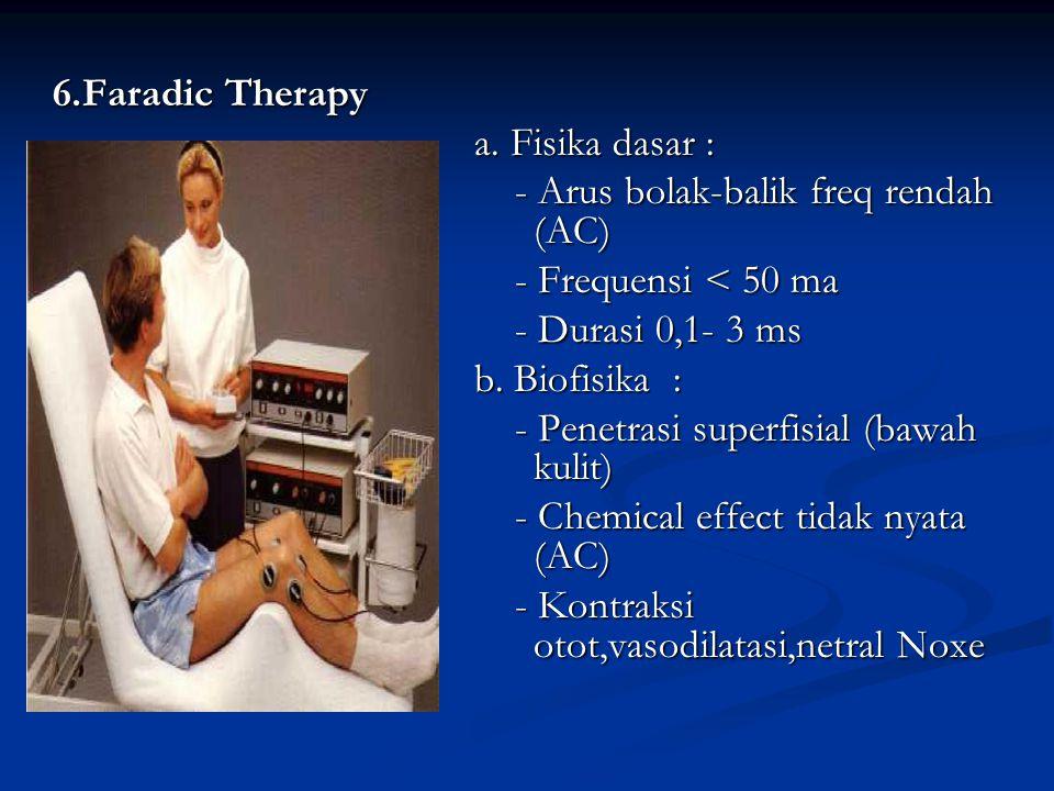 6.Faradic Therapy a. Fisika dasar : - Arus bolak-balik freq rendah (AC) - Frequensi < 50 ma. - Durasi 0,1- 3 ms.