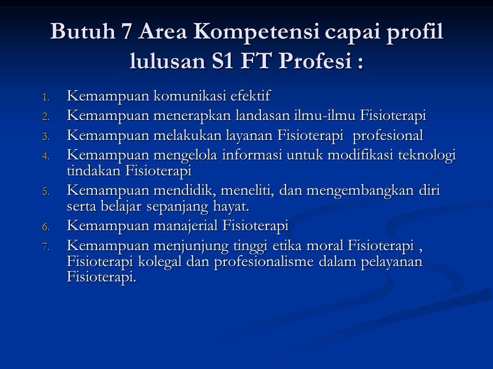 Butuh 7 Area Kompetensi capai profil lulusan S1 FT Profesi :