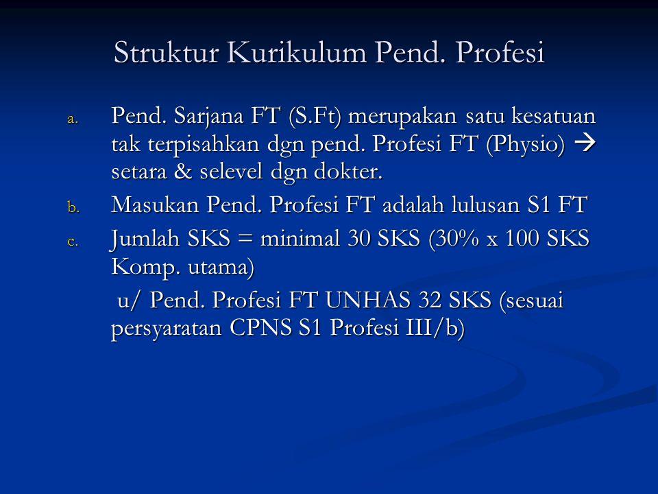 Struktur Kurikulum Pend. Profesi
