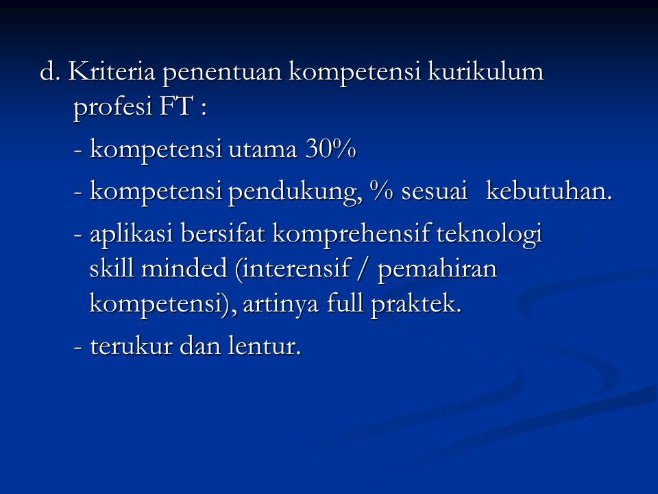 d. Kriteria penentuan kompetensi kurikulum profesi FT :