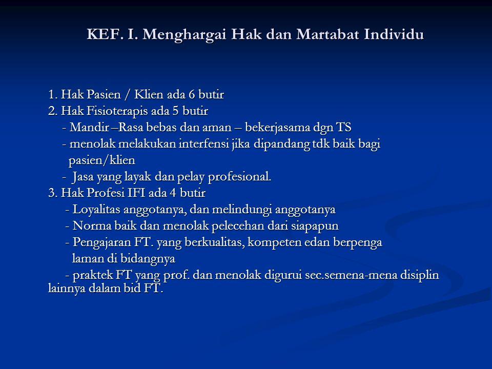 KEF. I. Menghargai Hak dan Martabat Individu