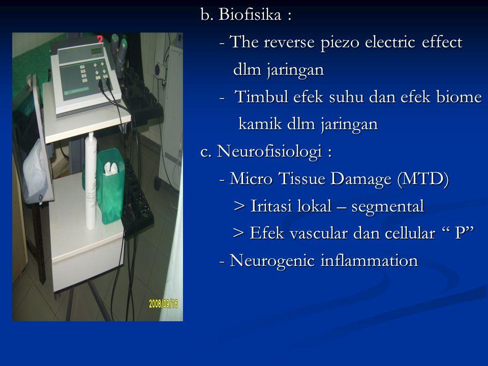 b. Biofisika : - The reverse piezo electric effect. dlm jaringan. - Timbul efek suhu dan efek biome.