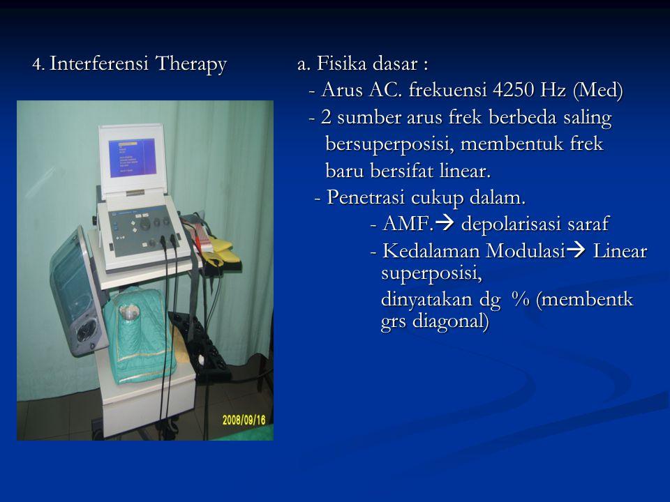 - Arus AC. frekuensi 4250 Hz (Med) - 2 sumber arus frek berbeda saling