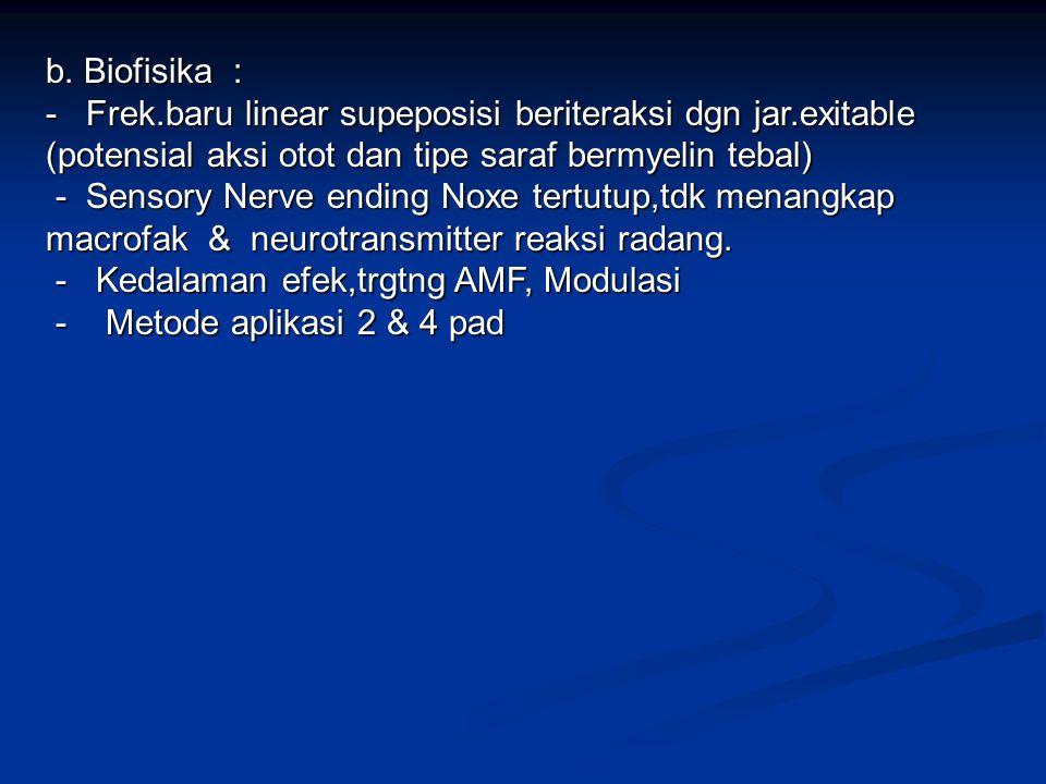 b. Biofisika : - Frek.baru linear supeposisi beriteraksi dgn jar.exitable (potensial aksi otot dan tipe saraf bermyelin tebal)
