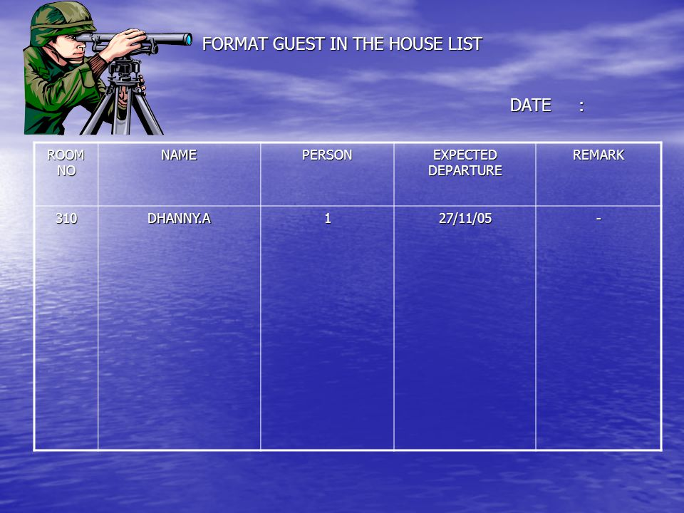 FORMAT GUEST IN THE HOUSE LIST DATE :