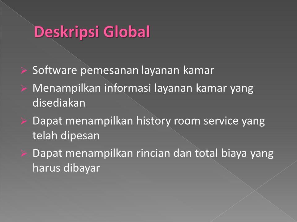 Deskripsi Global Software pemesanan layanan kamar