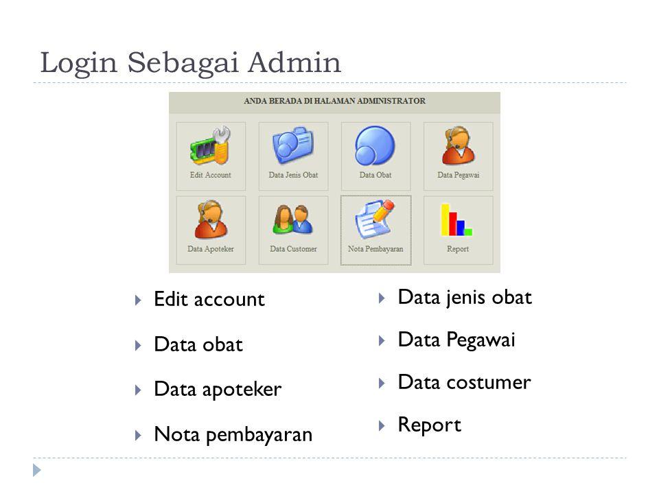 Login Sebagai Admin Edit account Data obat Data apoteker