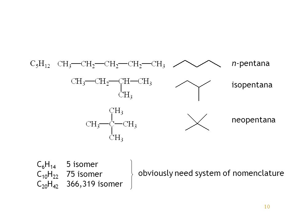 C5H12 n-pentana. isopentana. neopentana. C6H14 5 isomer. C10H22 75 isomer. C20H42 366,319 isomer.