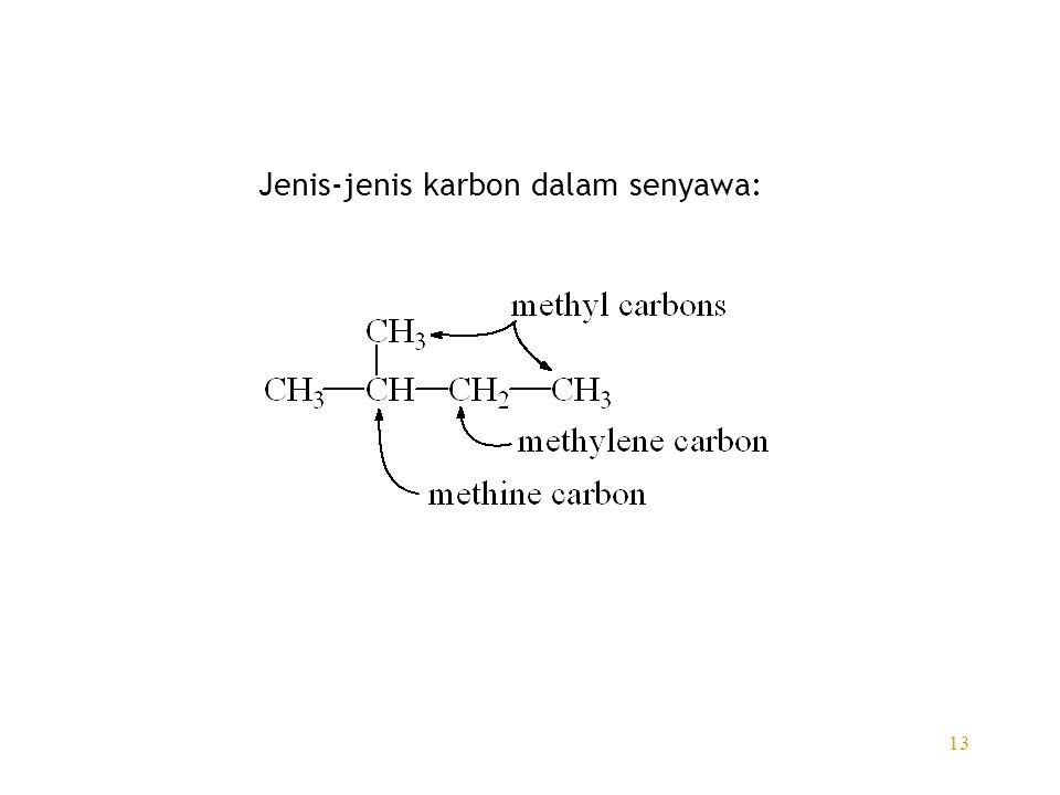 Jenis-jenis karbon dalam senyawa:
