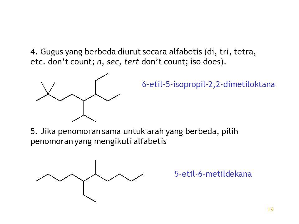 4. Gugus yang berbeda diurut secara alfabetis (di, tri, tetra, etc