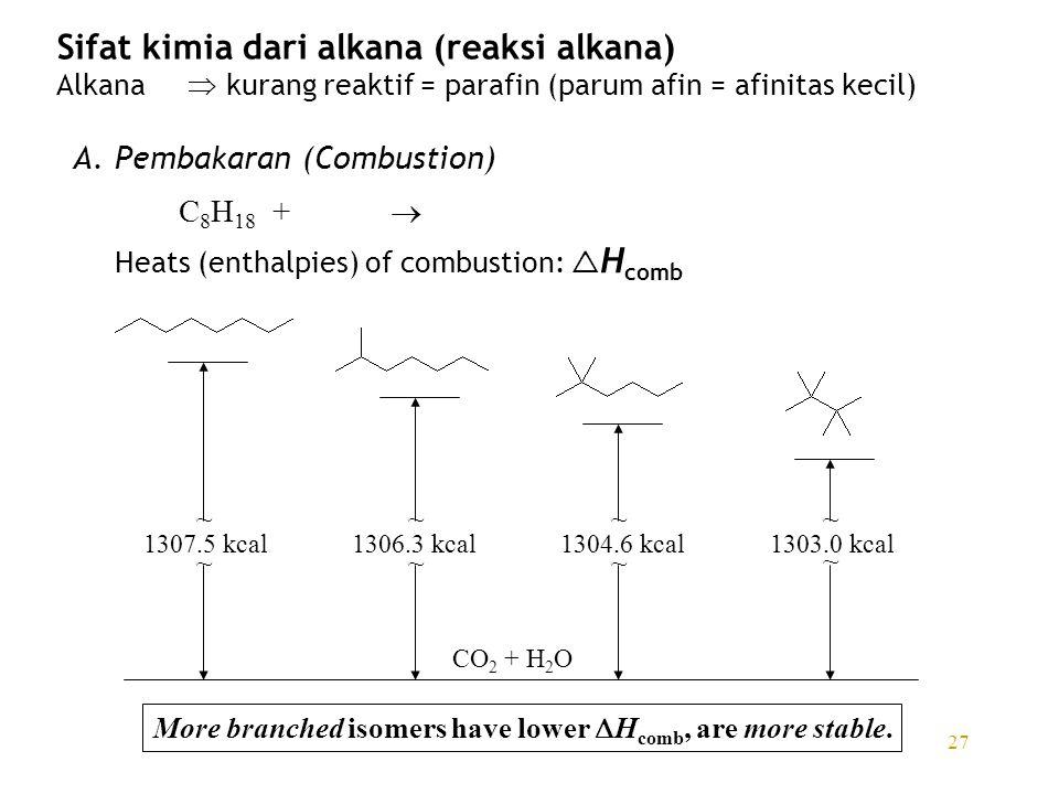 Sifat kimia dari alkana (reaksi alkana)