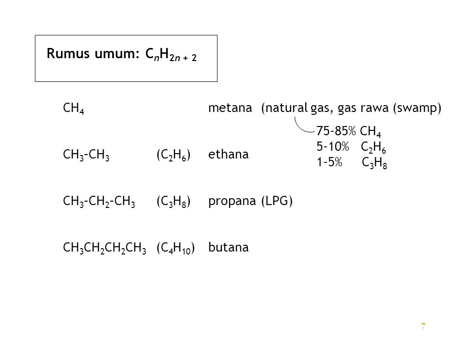 Rumus umum: CnH2n + 2 CH4 metana (natural gas, gas rawa (swamp)