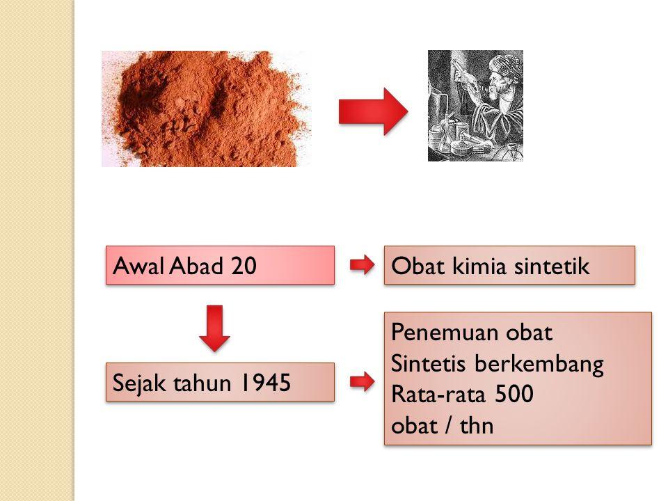 Awal Abad 20 Obat kimia sintetik.
