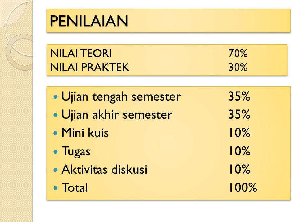PENILAIAN Ujian tengah semester 35% Ujian akhir semester 35%