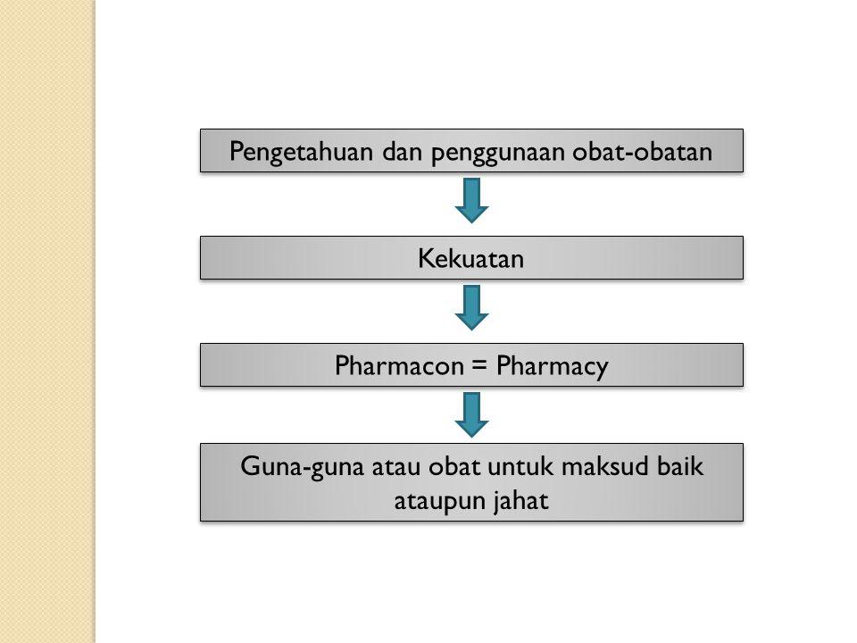 Pengetahuan dan penggunaan obat-obatan