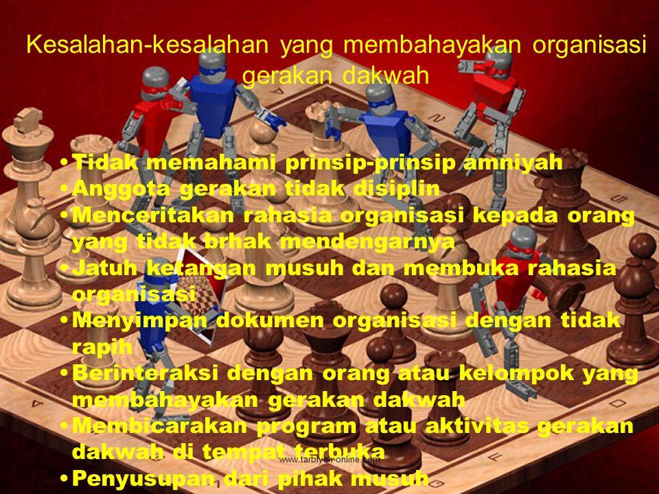 Kesalahan-kesalahan yang membahayakan organisasi gerakan dakwah