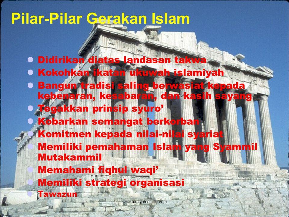Pilar-Pilar Gerakan Islam