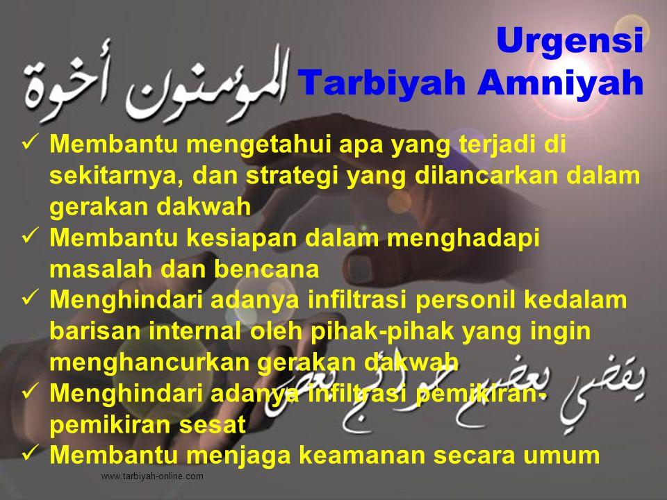 Urgensi Tarbiyah Amniyah