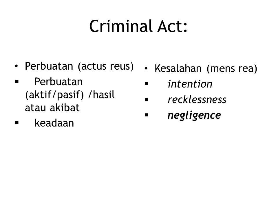 Criminal Act: Perbuatan (actus reus) Kesalahan (mens rea)