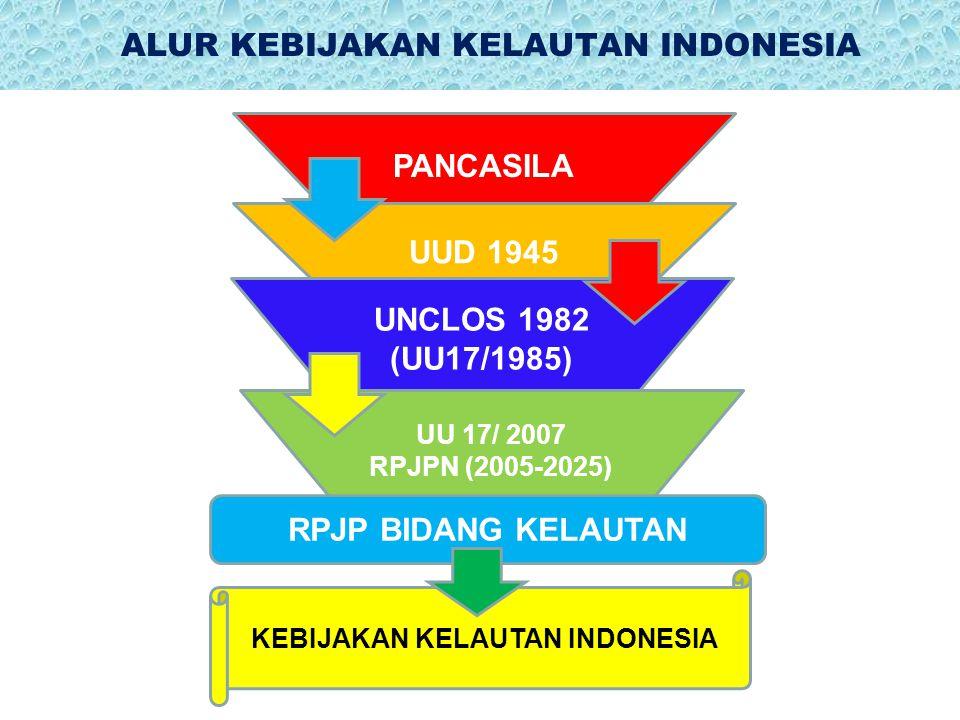 ALUR KEBIJAKAN KELAUTAN INDONESIA